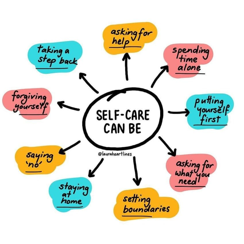 I feel guilty about self-care